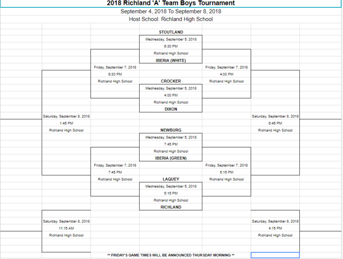 Richland Jr High Boys A-Team Tournament