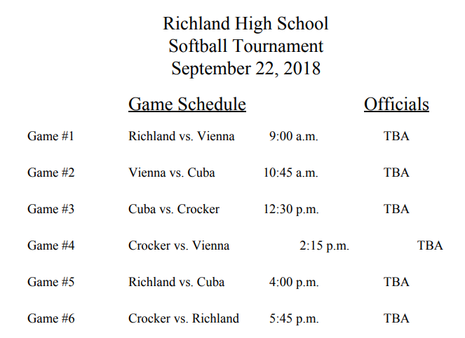 2018 Richland Softball Tournament