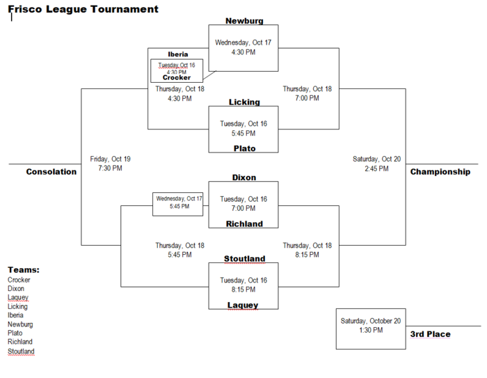 JH Boys Frisco League Basketball Tournament 2018
