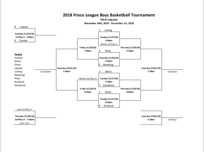 Frisco League Tournament Bracket (Boys)