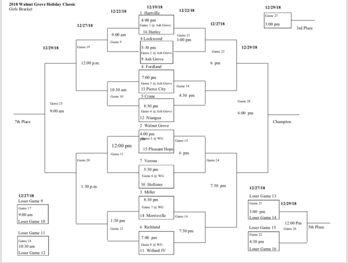 Walnut Grove Holiday Classic Girls Bracket