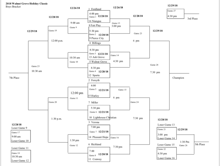 Walnut Grove Holiday Classic Boys Bracket