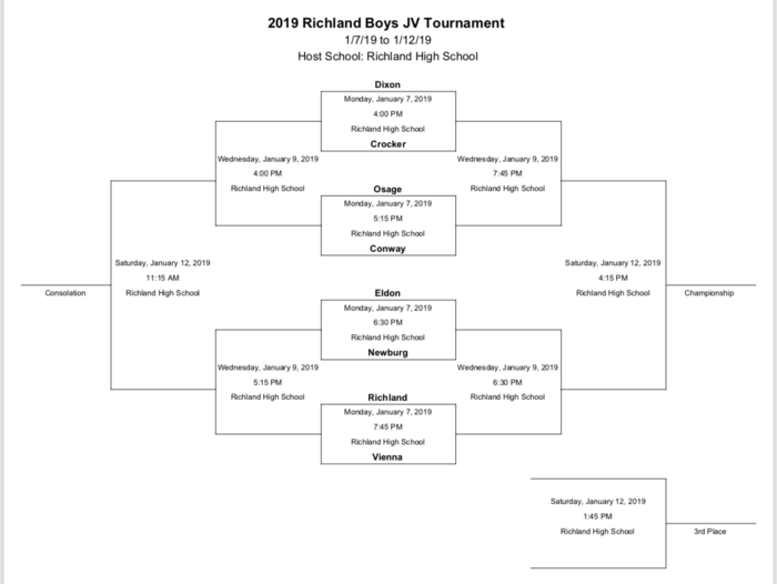 Boys JV bracket