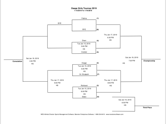 Osage Tournament