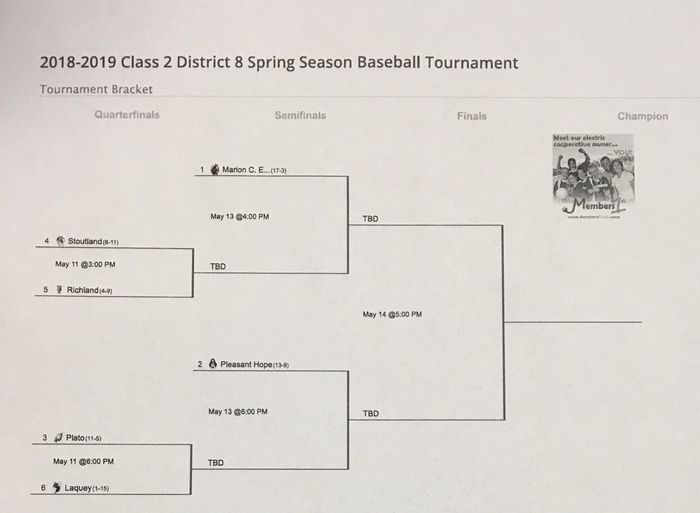 Baseball District Bracket